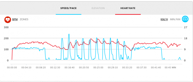 An Interval Run with the TomTom