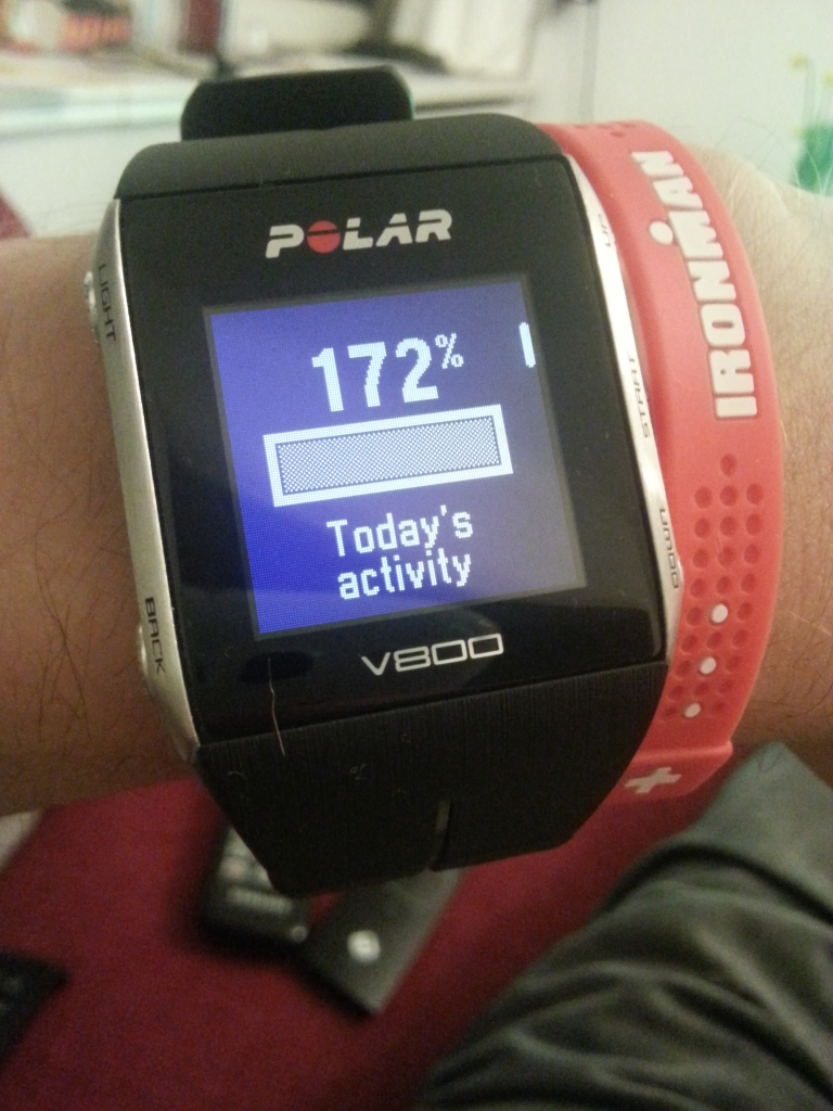Polar V800 Daily Activity