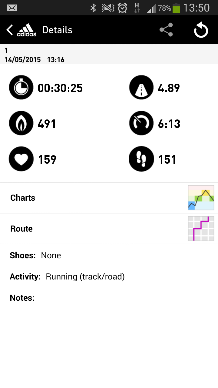Overview of a workout on the Fit Smart.Overviw of a workout on the Fit Smart.