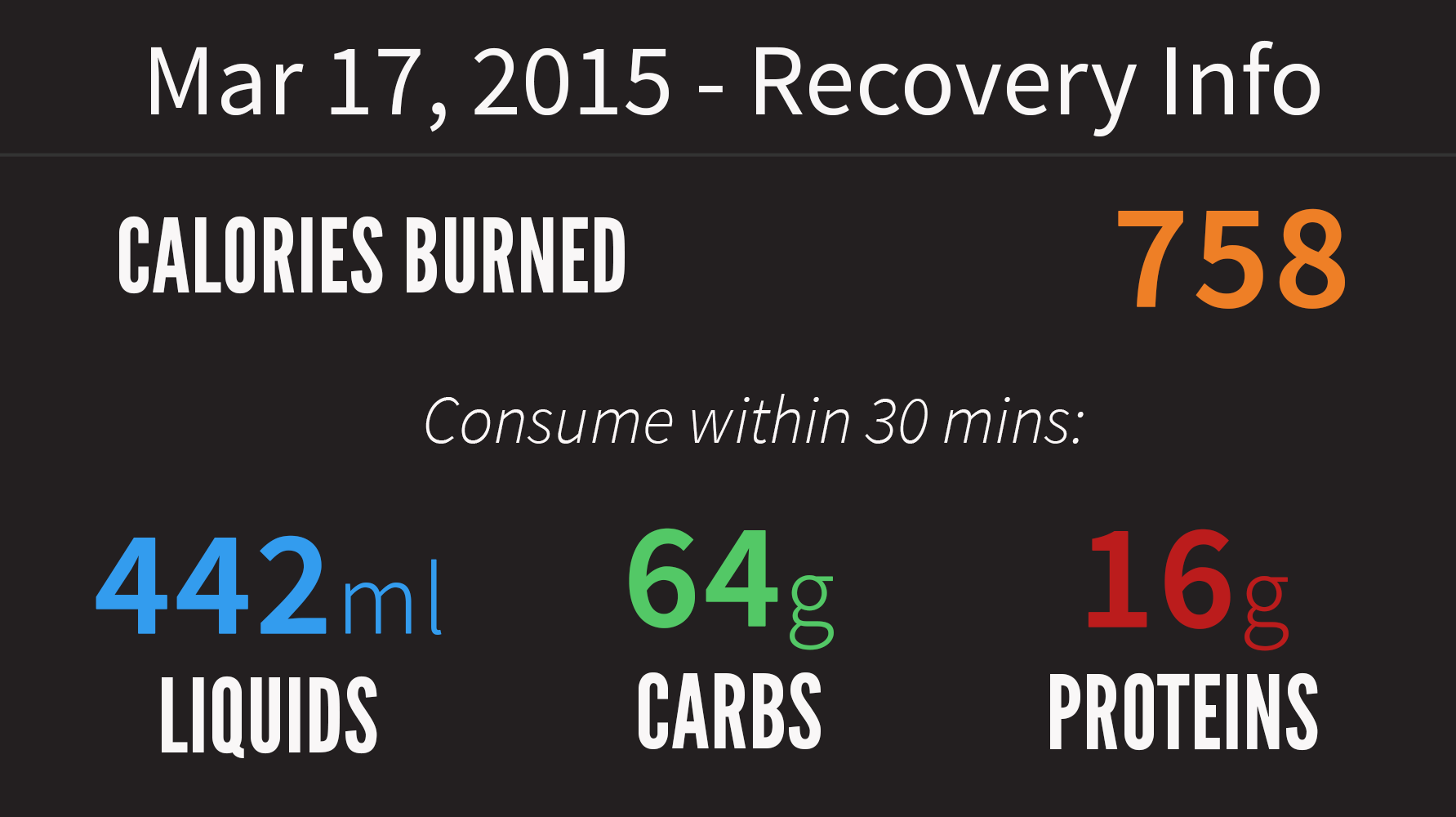 Refuel-Recovery-Info-300