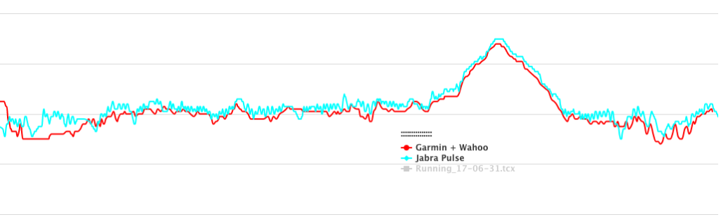 Jabra-Pulse-vs-Wahoo-Tickr