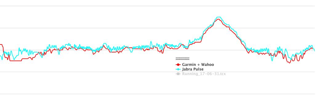 Jabra-Pulse-vs-Wahoo-Tickr