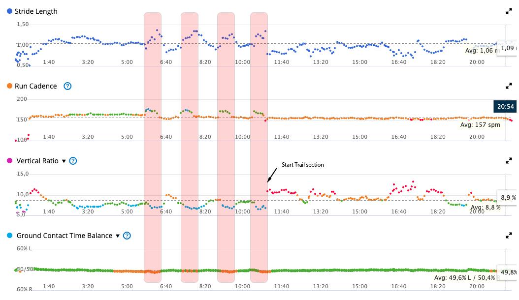 HRM-Pro-Running-Dynamics