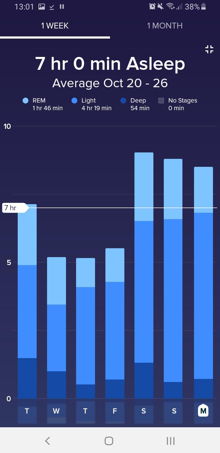 Fitbit-sleep-data