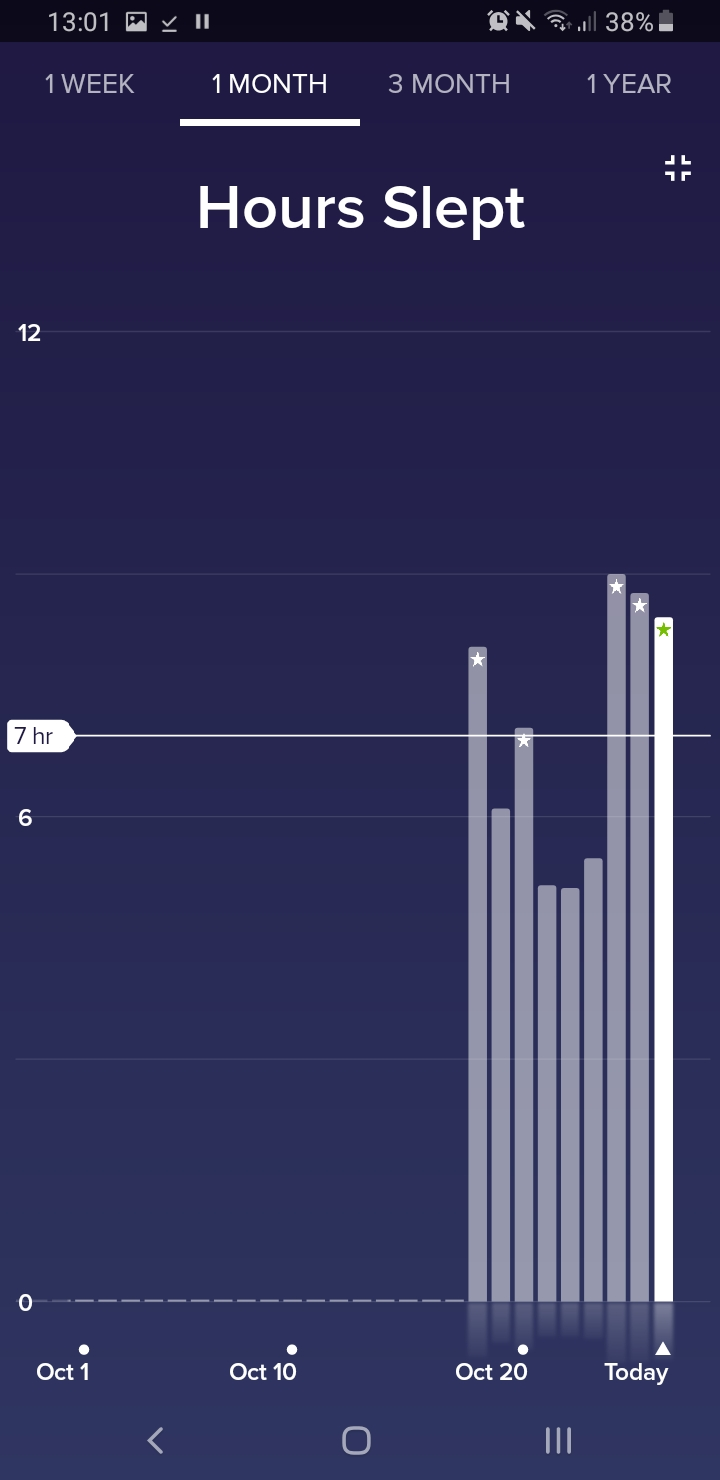 Fitbit-sleep-hours
